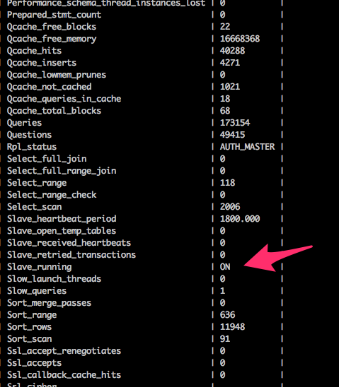 1__root_WP-DB-Slave___home_tottaz__ssh_