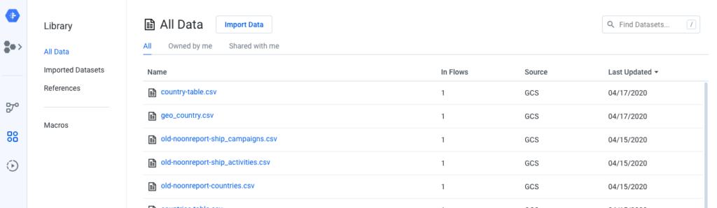 Cloud Dataprep data library